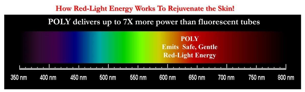 how-led-works-rejuvenate