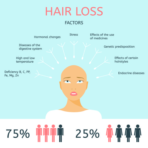 hair-loss-fact-sarasota-medical-spa-rejuvenate-528